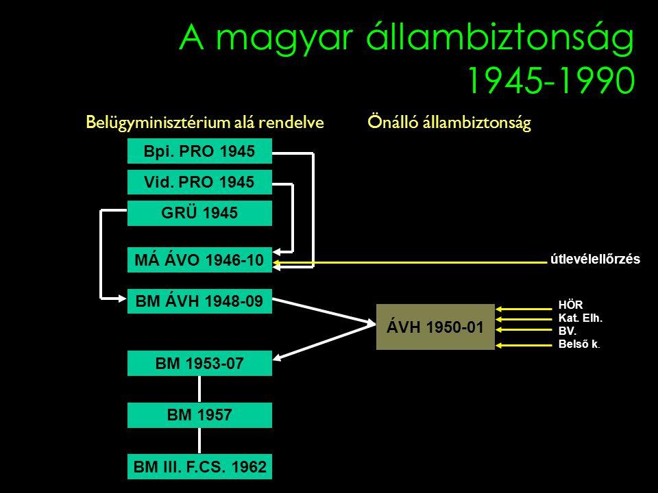 A magyar állambiztonság 1945-1990