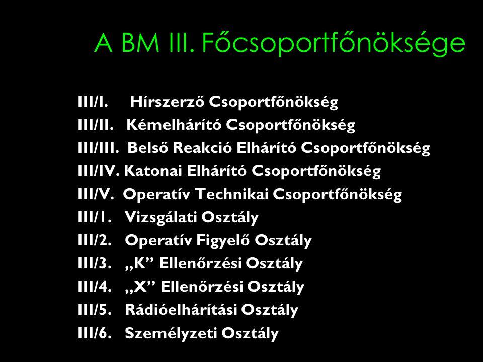 A BM III. Főcsoportfőnöksége