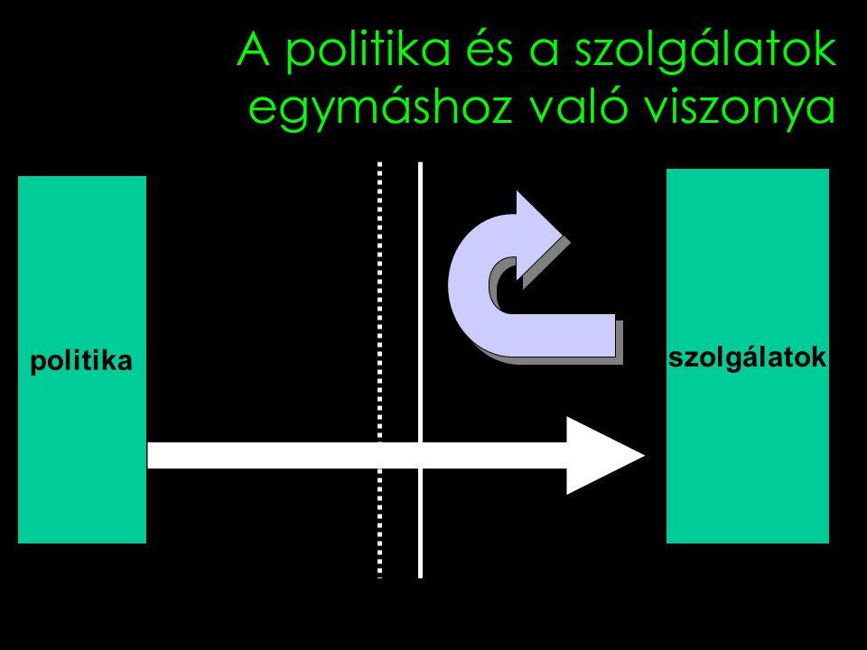 A politika és a szolgálatok egymáshoz való viszonya