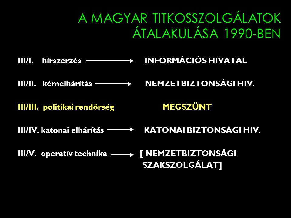 A MAGYAR TITKOSSZOLGÁLATOK ÁTALAKULÁSA 1990-BEN