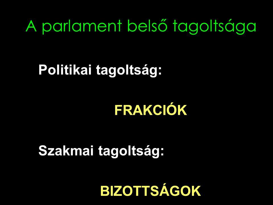 A parlament belső tagoltsága