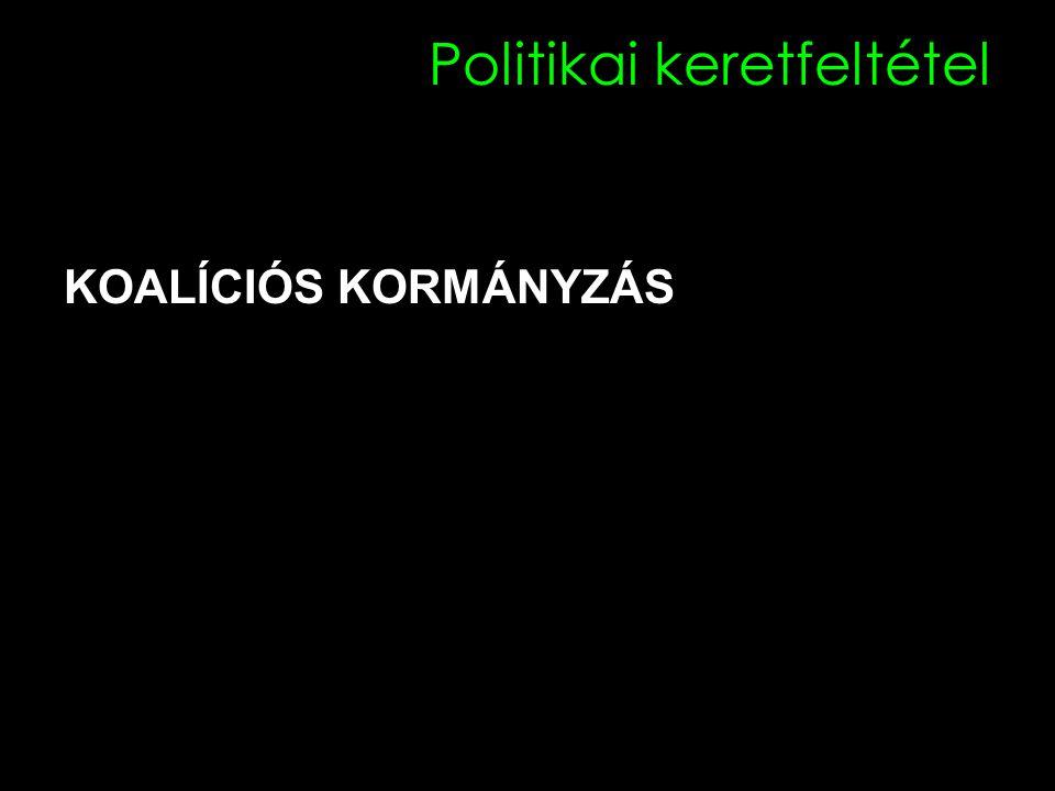 Politikai keretfeltétel