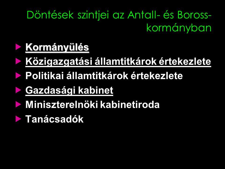 Döntések szintjei az Antall- és Boross-kormányban