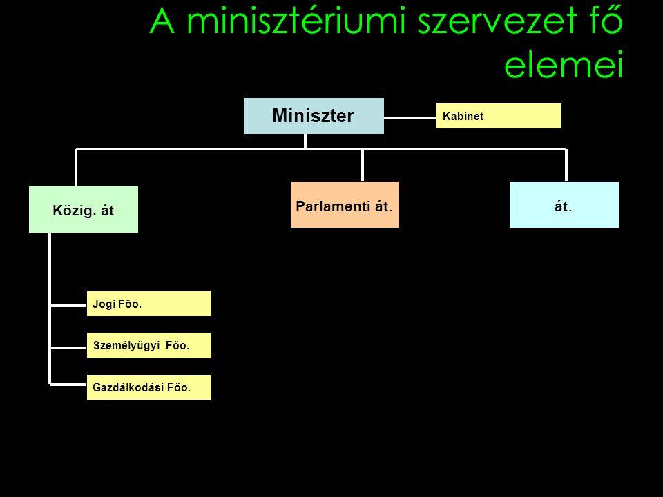 A minisztériumi szervezet fő elemei