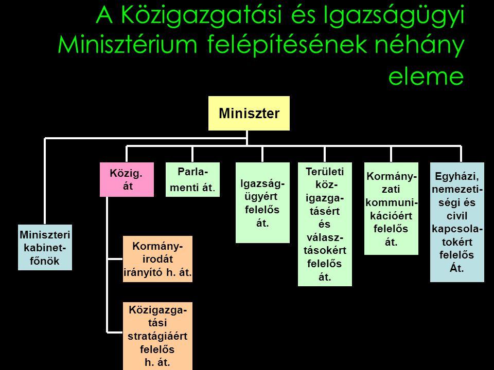 A Közigazgatási és Igazságügyi Minisztérium felépítésének néhány eleme
