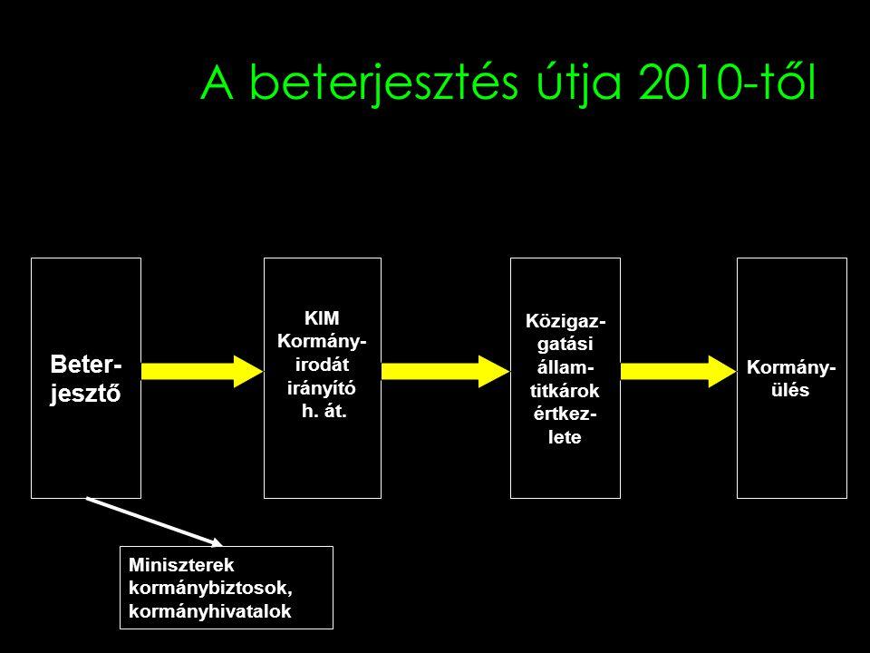 A beterjesztés útja 2010-től