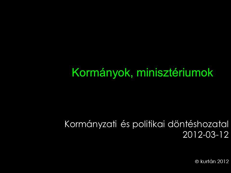 Kormányok, minisztériumok
