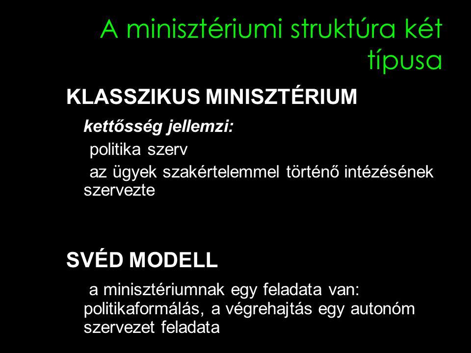 A minisztériumi struktúra két típusa