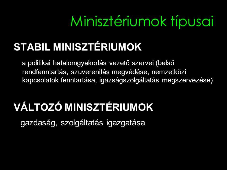 Minisztériumok típusai