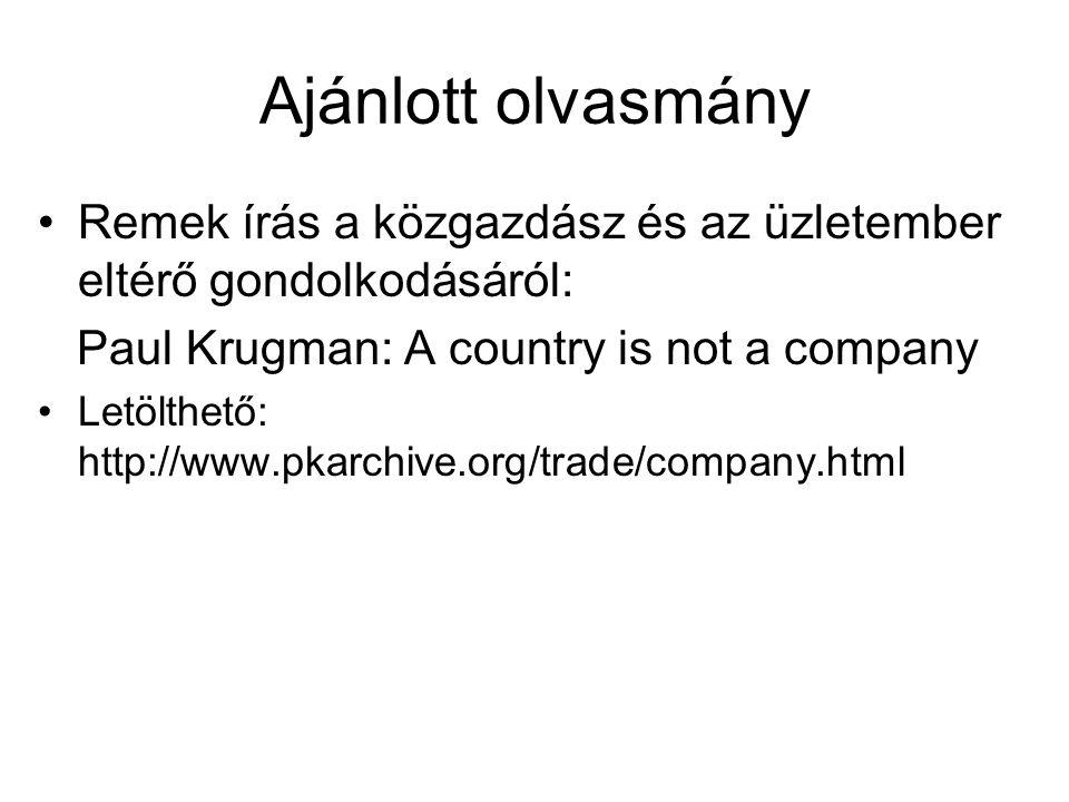Ajánlott olvasmány Remek írás a közgazdász és az üzletember eltérő gondolkodásáról: Paul Krugman: A country is not a company.