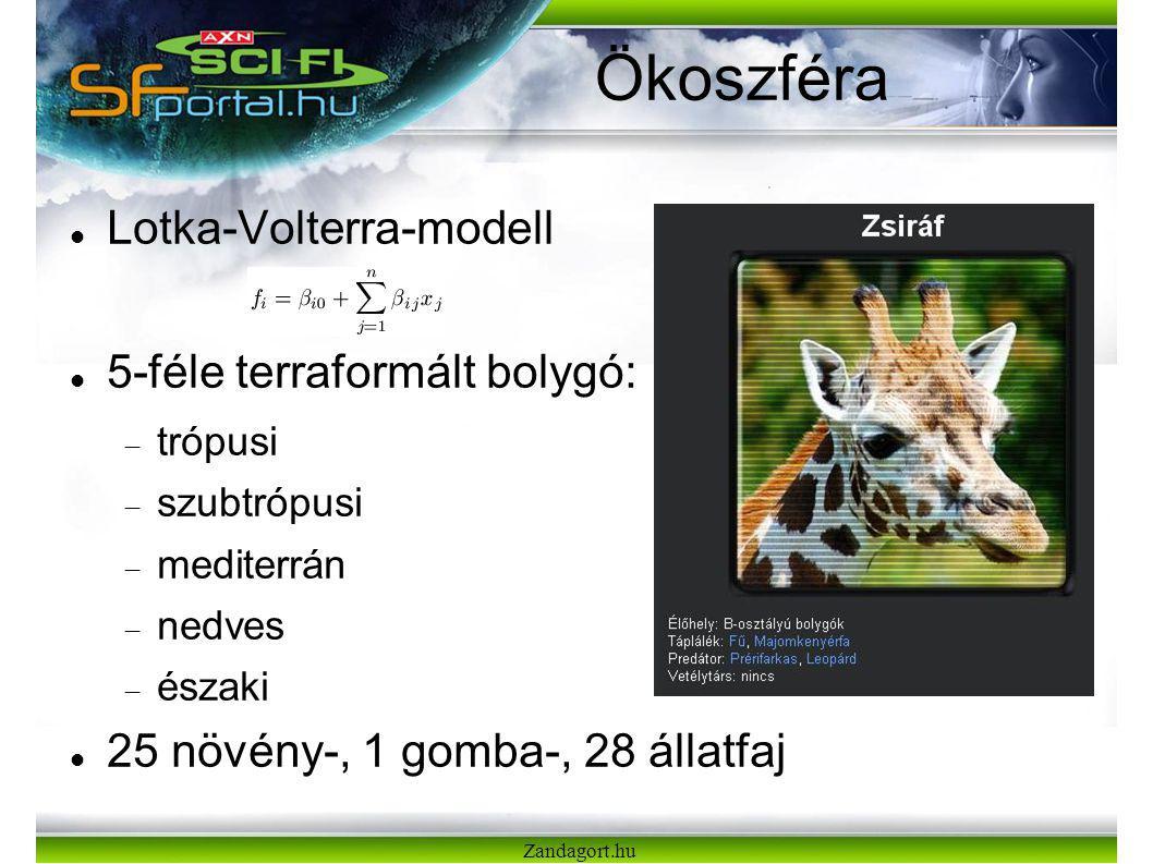 Ökoszféra Lotka-Volterra-modell 5-féle terraformált bolygó: