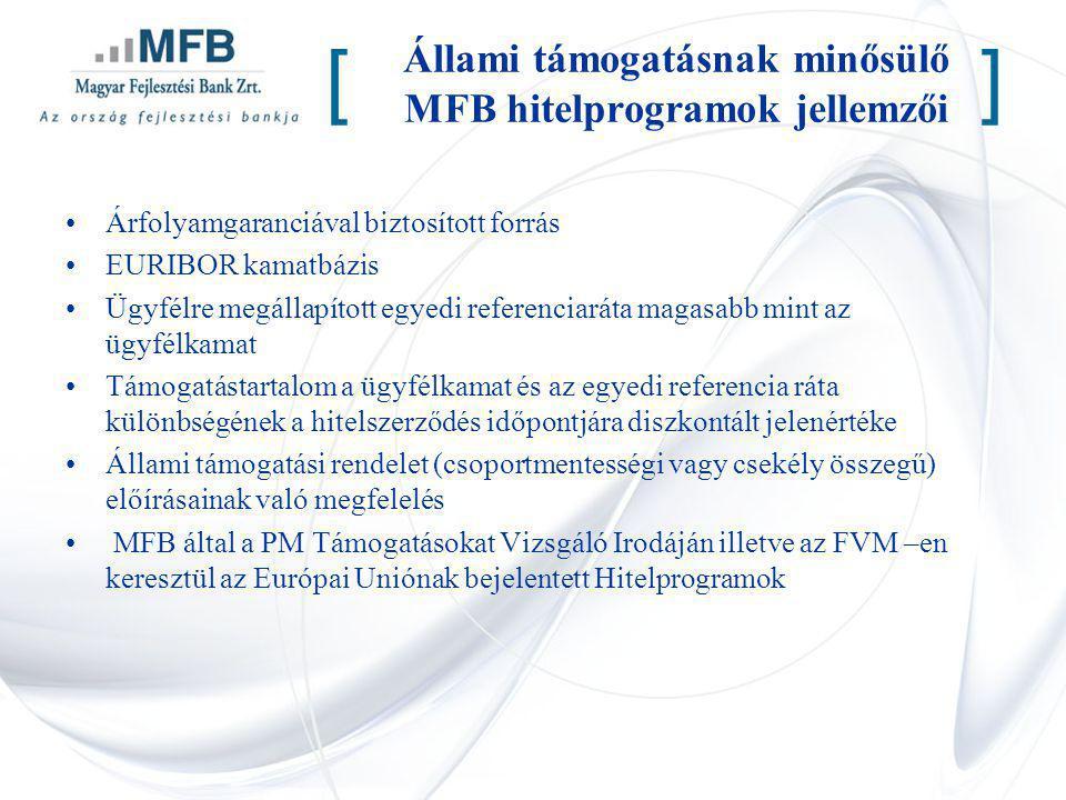 Állami támogatásnak minősülő MFB hitelprogramok jellemzői