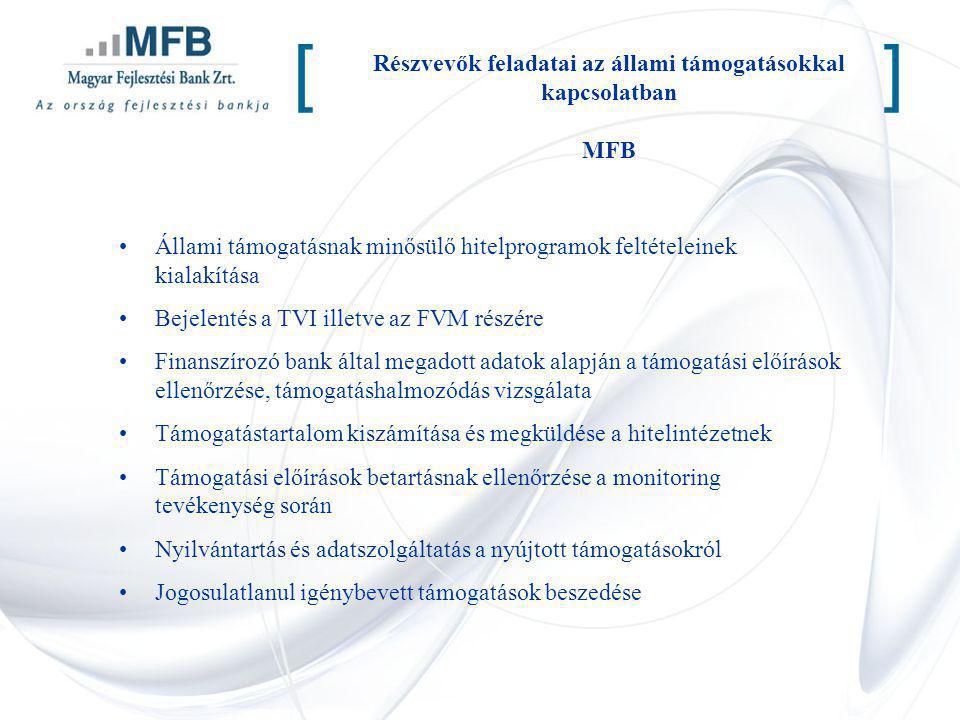 Részvevők feladatai az állami támogatásokkal kapcsolatban MFB