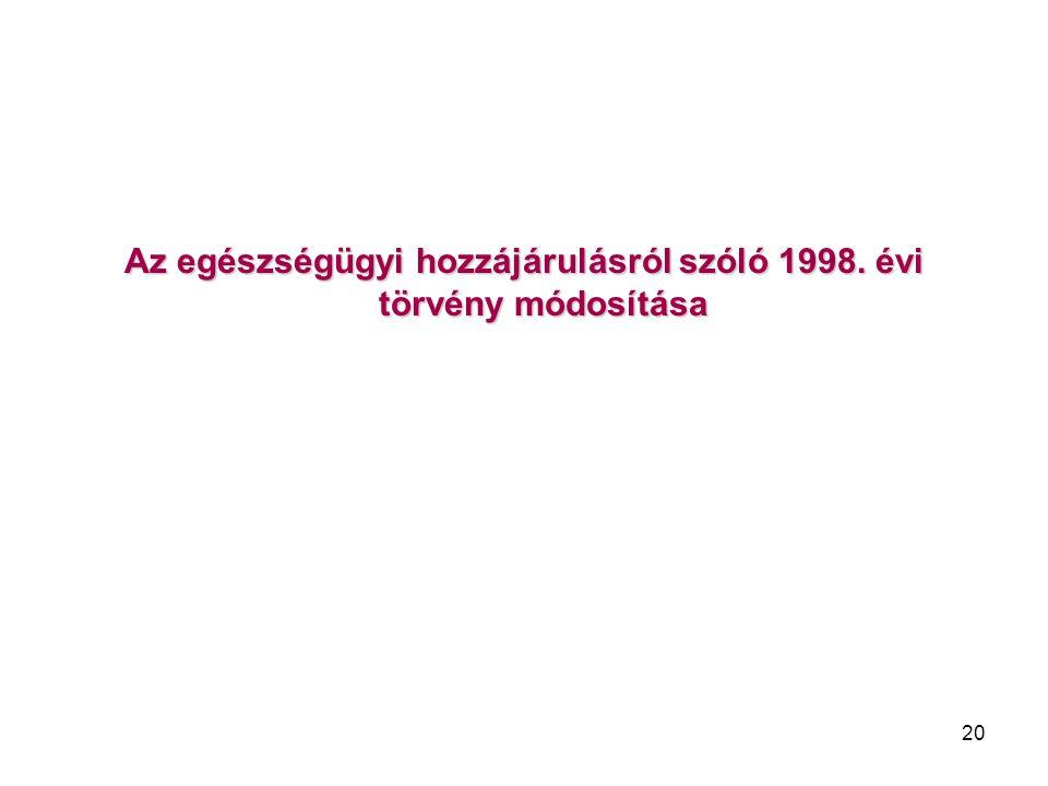 Az egészségügyi hozzájárulásról szóló 1998. évi törvény módosítása