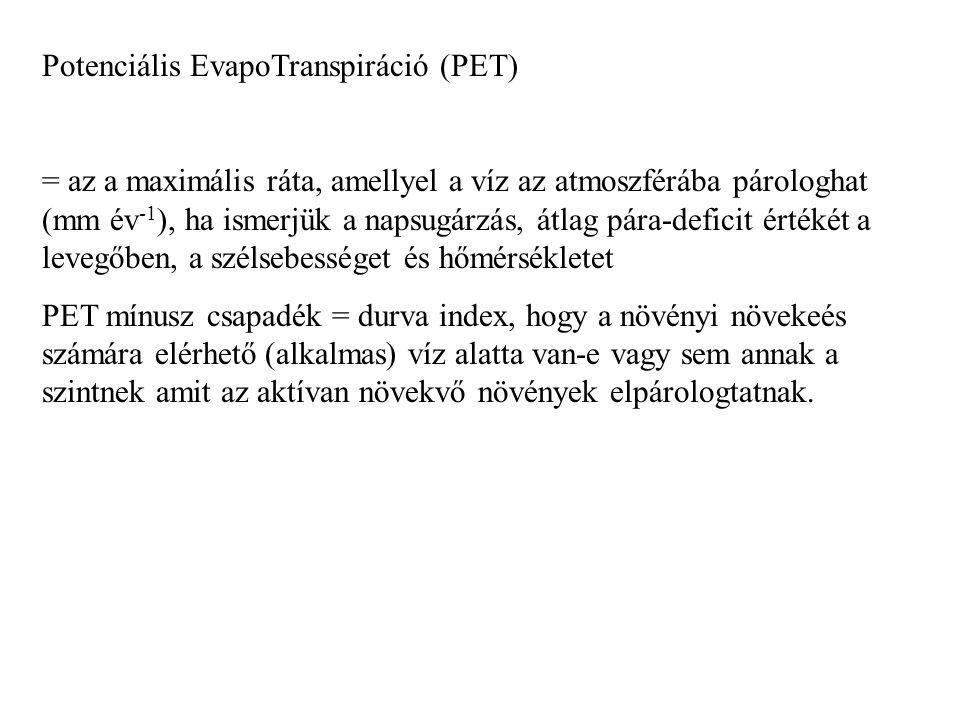 Potenciális EvapoTranspiráció (PET)