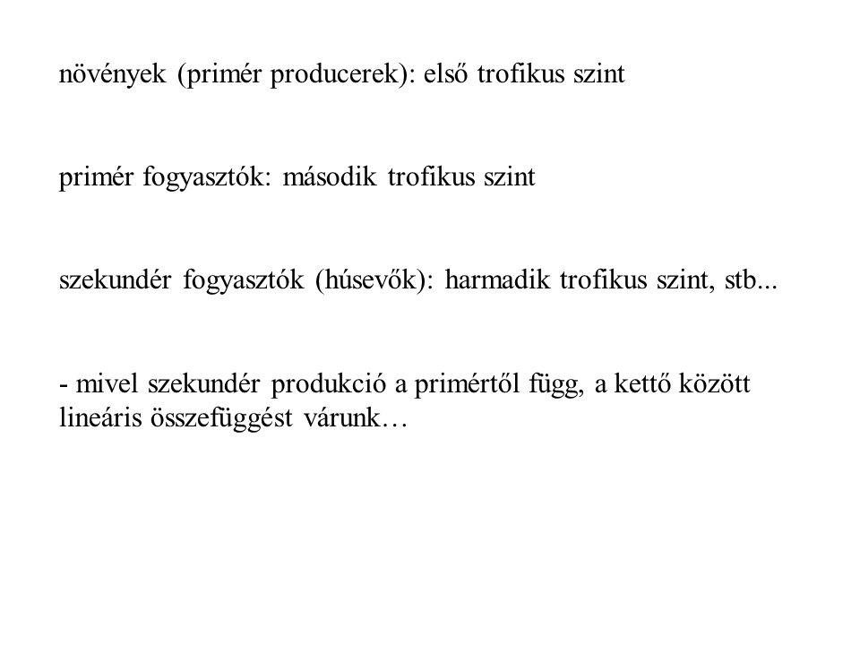 növények (primér producerek): első trofikus szint