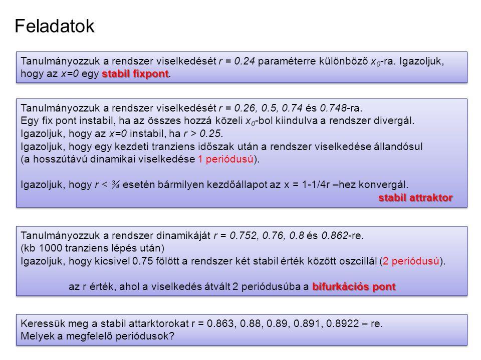 Feladatok Tanulmányozzuk a rendszer viselkedését r = 0.24 paraméterre különböző x0-ra. Igazoljuk, hogy az x=0 egy stabil fixpont.
