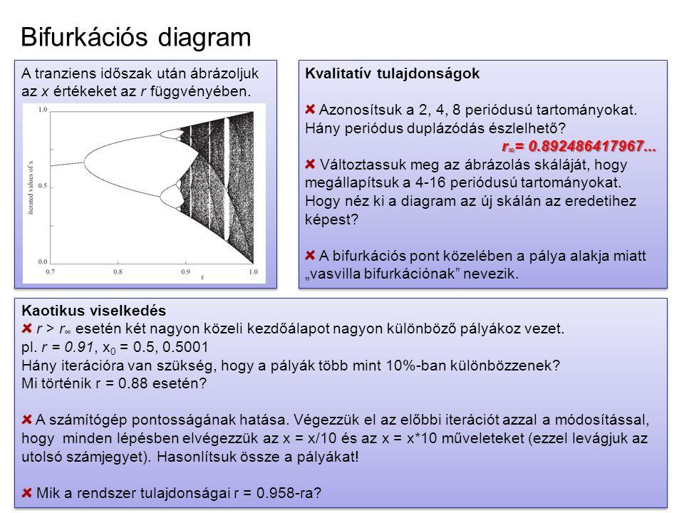 Bifurkációs diagram A tranziens időszak után ábrázoljuk az x értékeket az r függvényében. Kvalitatív tulajdonságok.