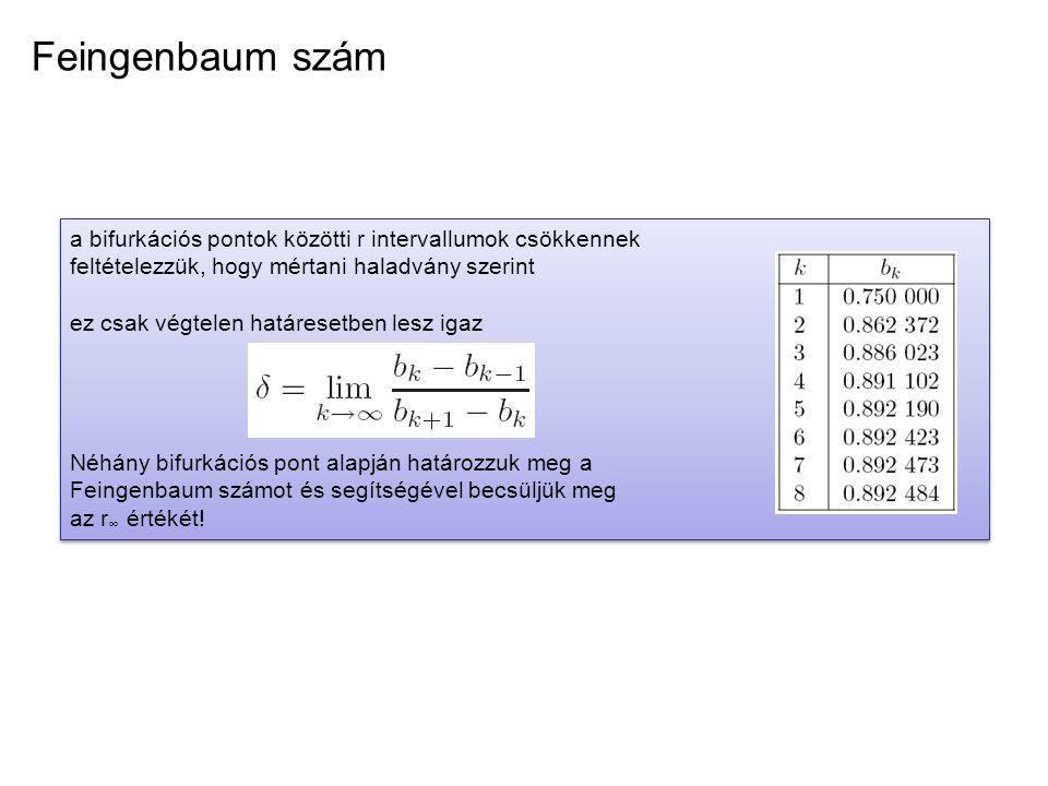 Feingenbaum szám a bifurkációs pontok közötti r intervallumok csökkennek. feltételezzük, hogy mértani haladvány szerint.