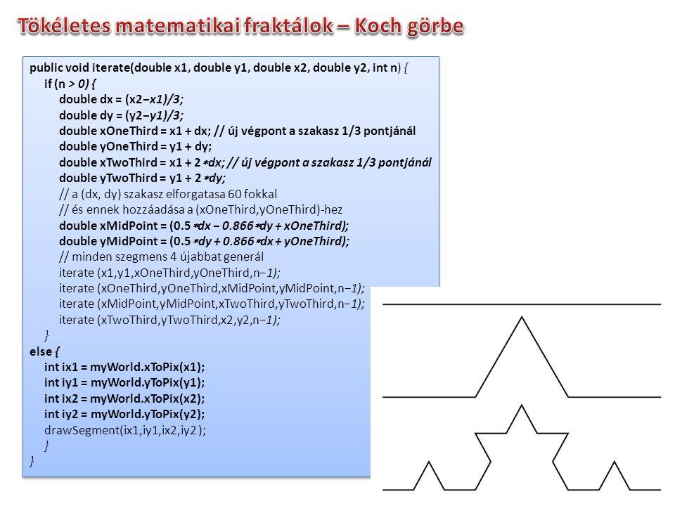Tökéletes matematikai fraktálok – Koch görbe