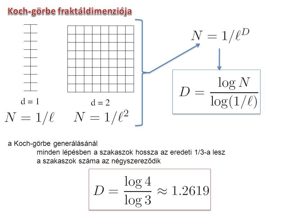 Koch-görbe fraktáldimenziója