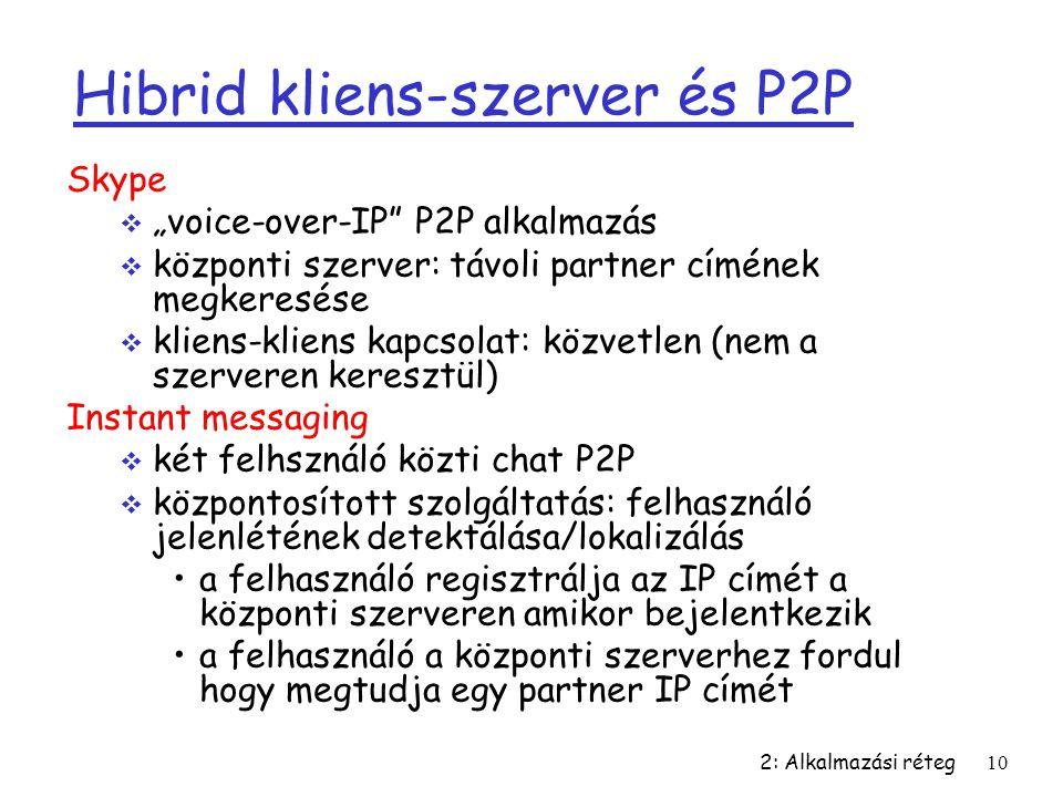 Hibrid kliens-szerver és P2P