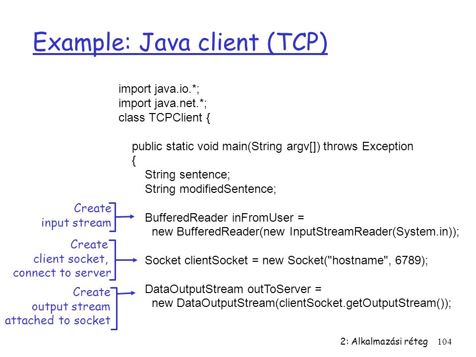 Example: Java client (TCP)