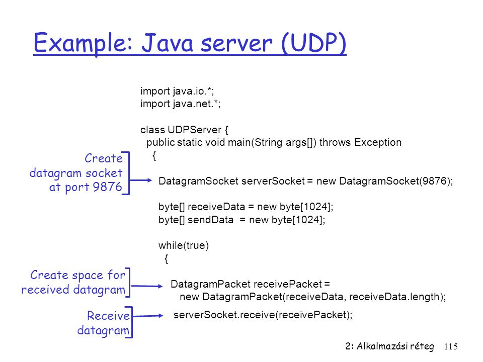 Example: Java server (UDP)