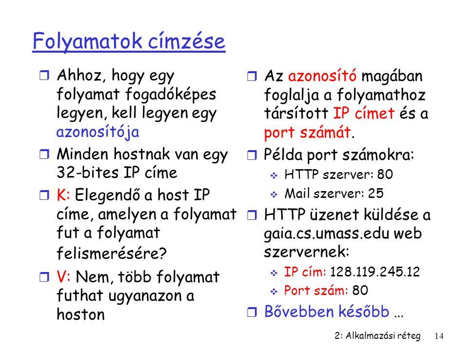 Folyamatok címzése Ahhoz, hogy egy folyamat fogadóképes legyen, kell legyen egy azonosítója. Minden hostnak van egy 32-bites IP címe.