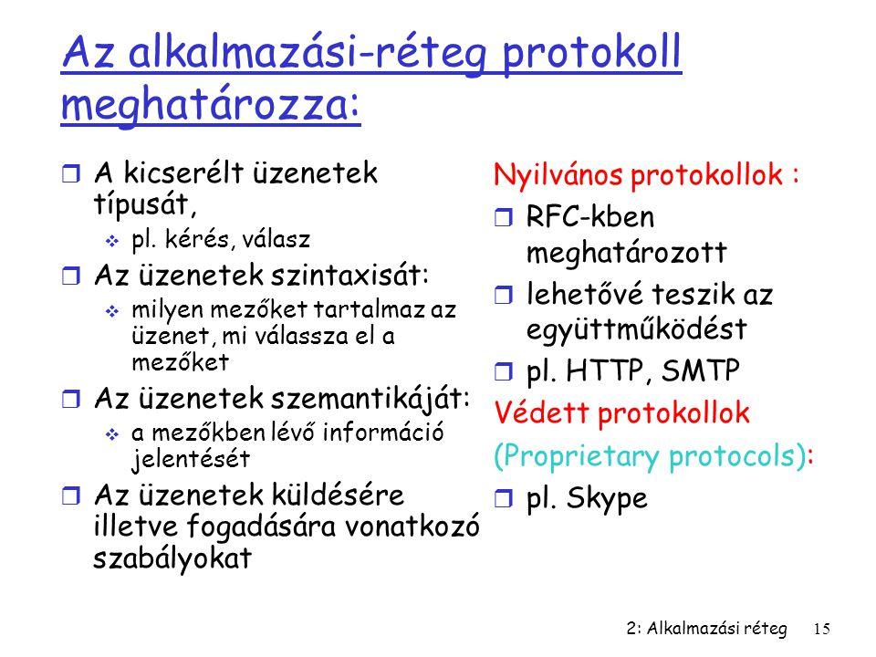 Az alkalmazási-réteg protokoll meghatározza: