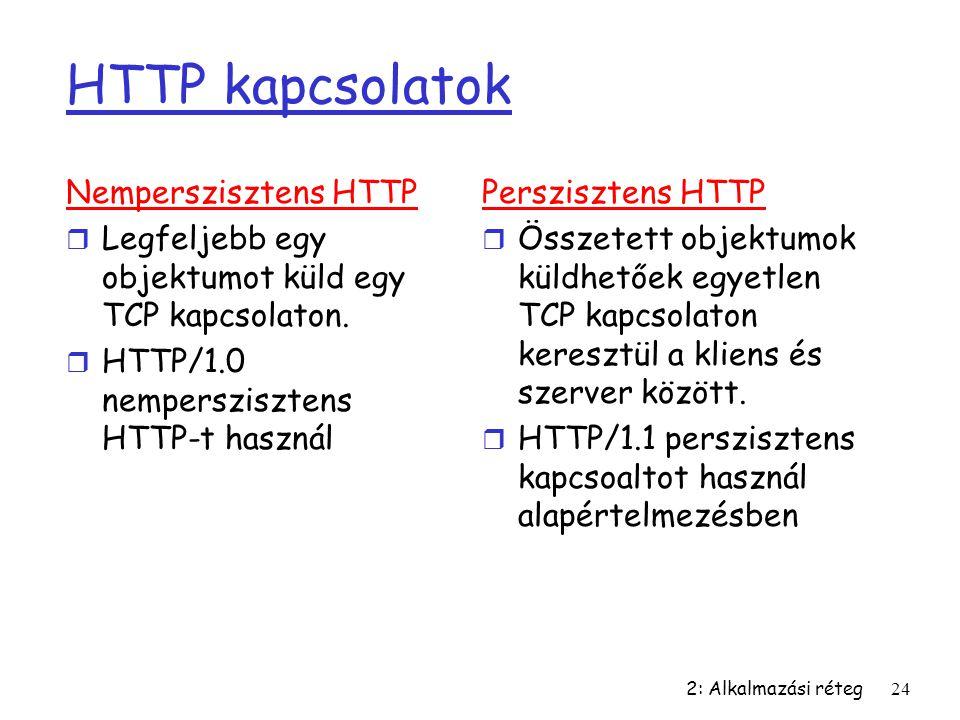 HTTP kapcsolatok Nemperszisztens HTTP