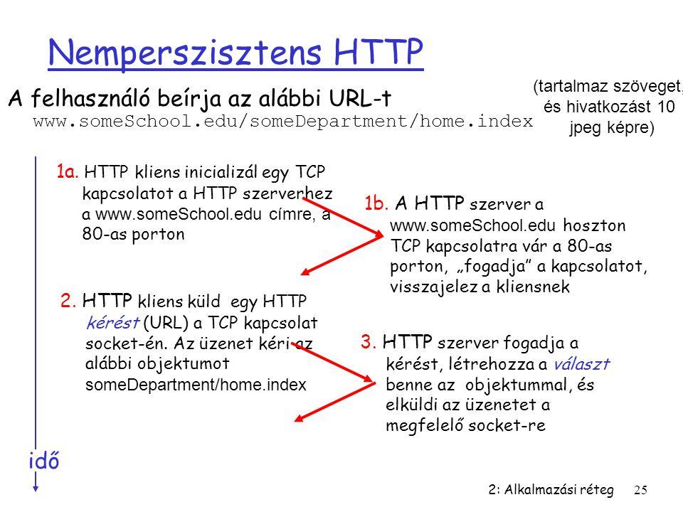 Nemperszisztens HTTP (tartalmaz szöveget, és hivatkozást 10. jpeg képre)