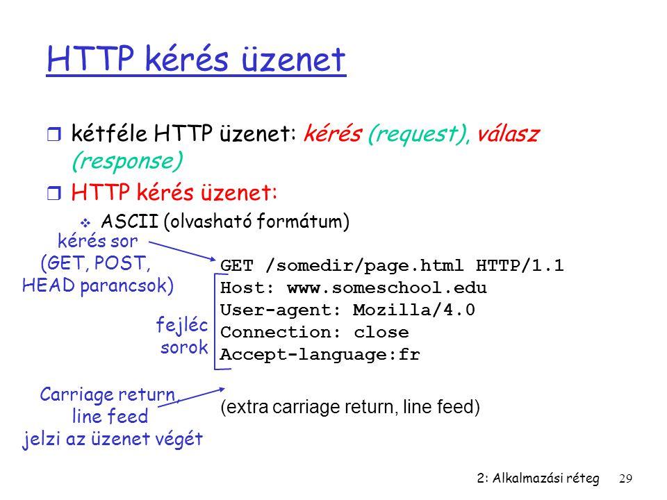 HTTP kérés üzenet kétféle HTTP üzenet: kérés (request), válasz (response) HTTP kérés üzenet: ASCII (olvasható formátum)