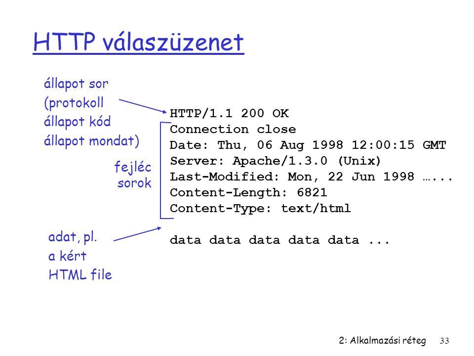 HTTP válaszüzenet állapot sor (protokoll állapot kód állapot mondat)