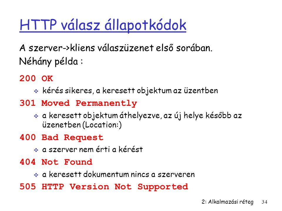 HTTP válasz állapotkódok