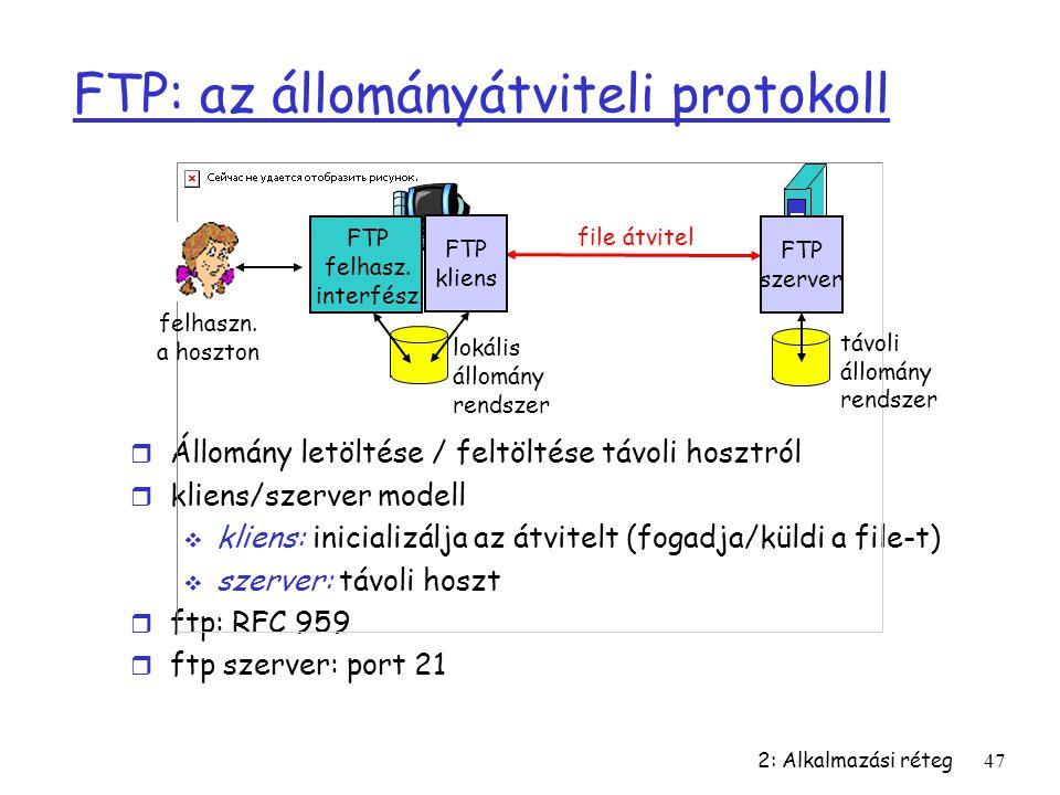 FTP: az állományátviteli protokoll