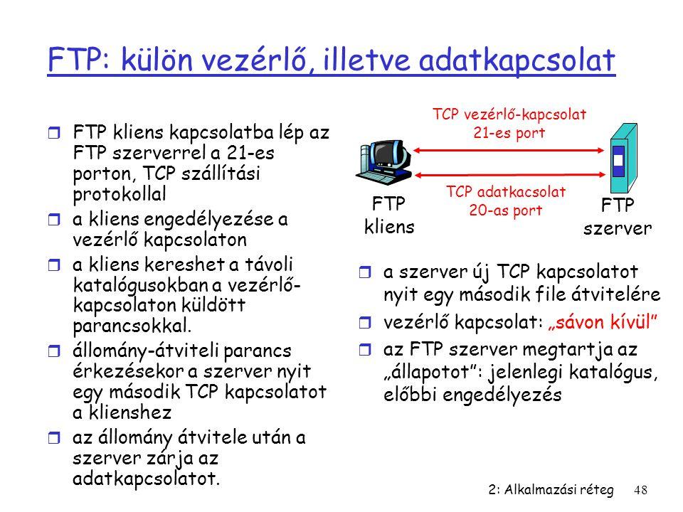 FTP: külön vezérlő, illetve adatkapcsolat
