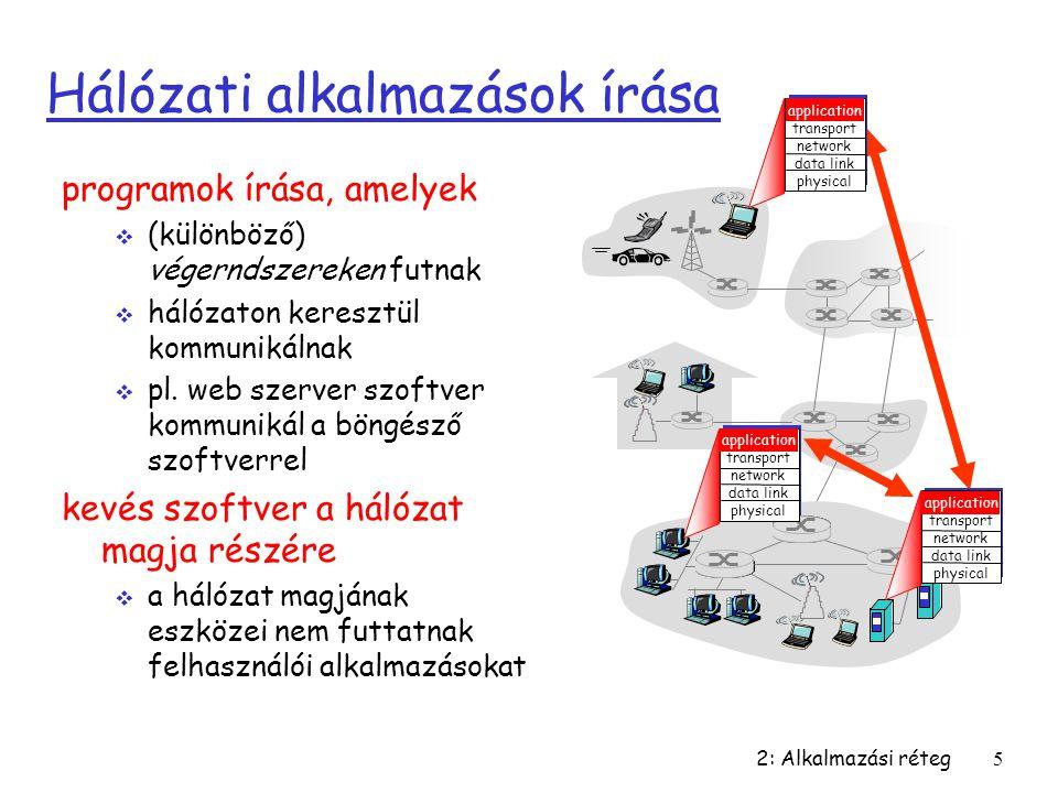 Hálózati alkalmazások írása