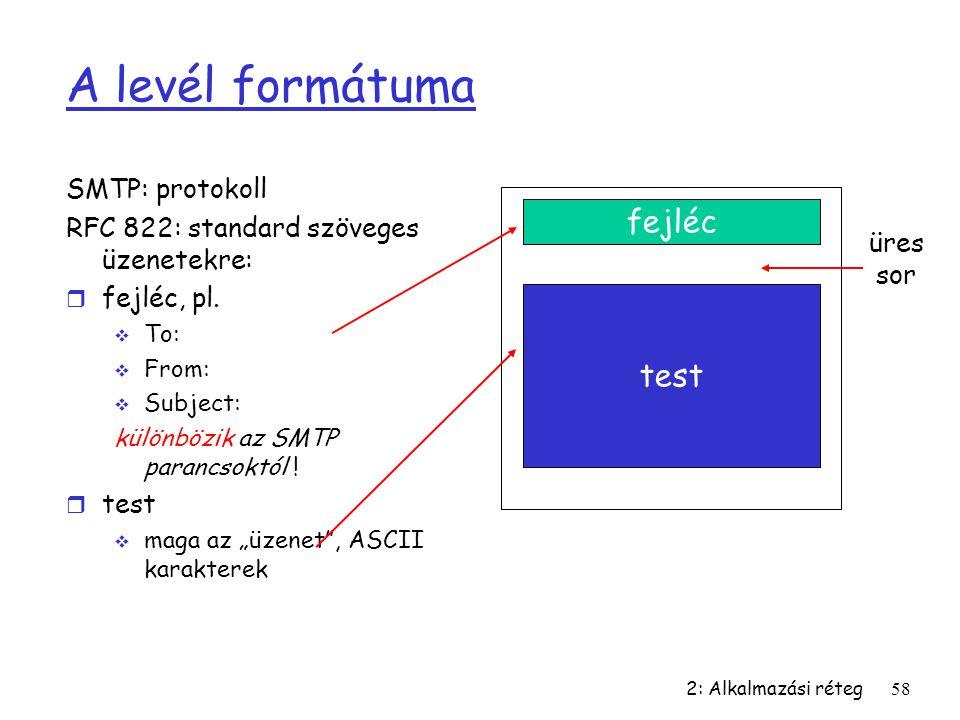 A levél formátuma fejléc test SMTP: protokoll