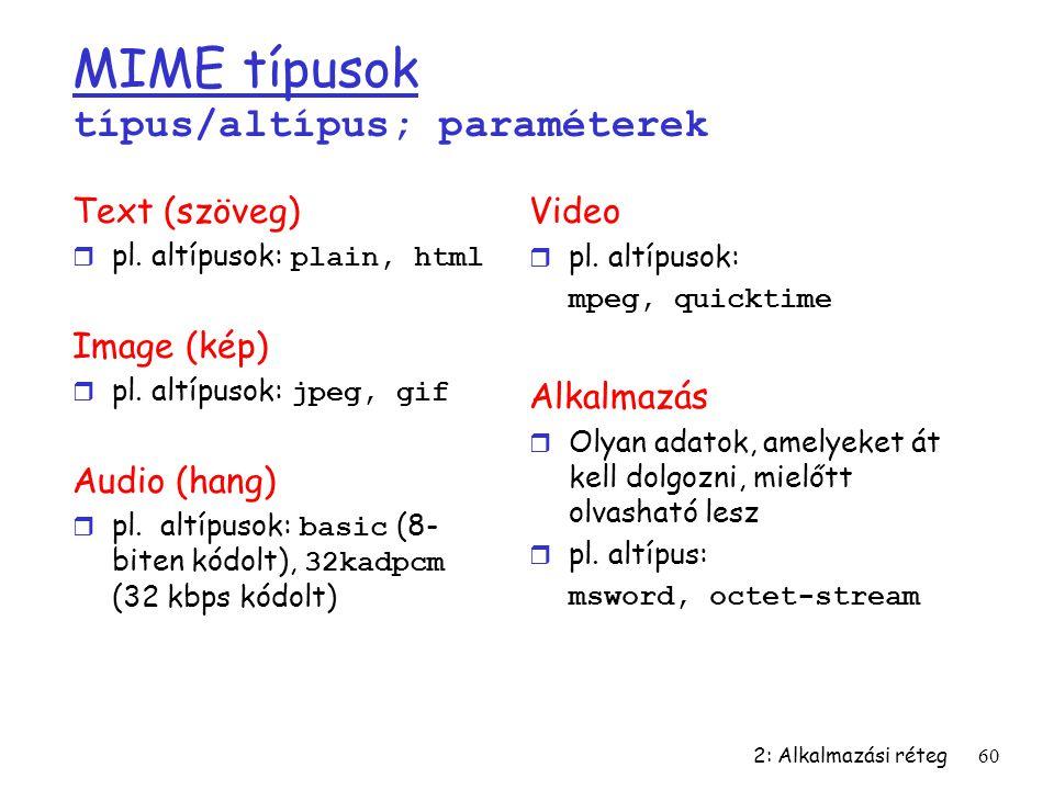 MIME típusok típus/altípus; paraméterek