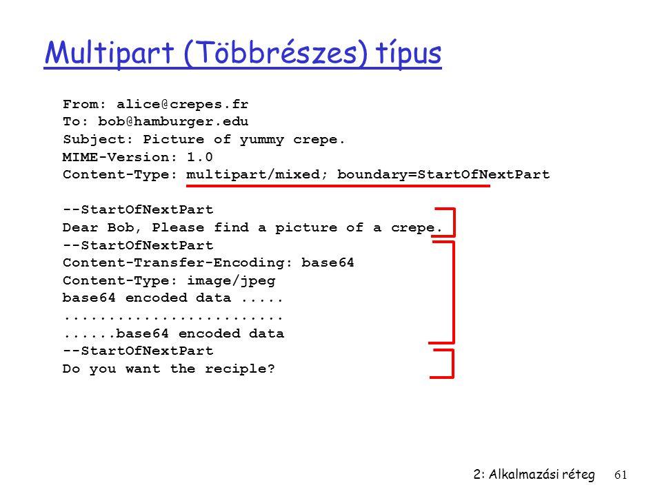 Multipart (Többrészes) típus