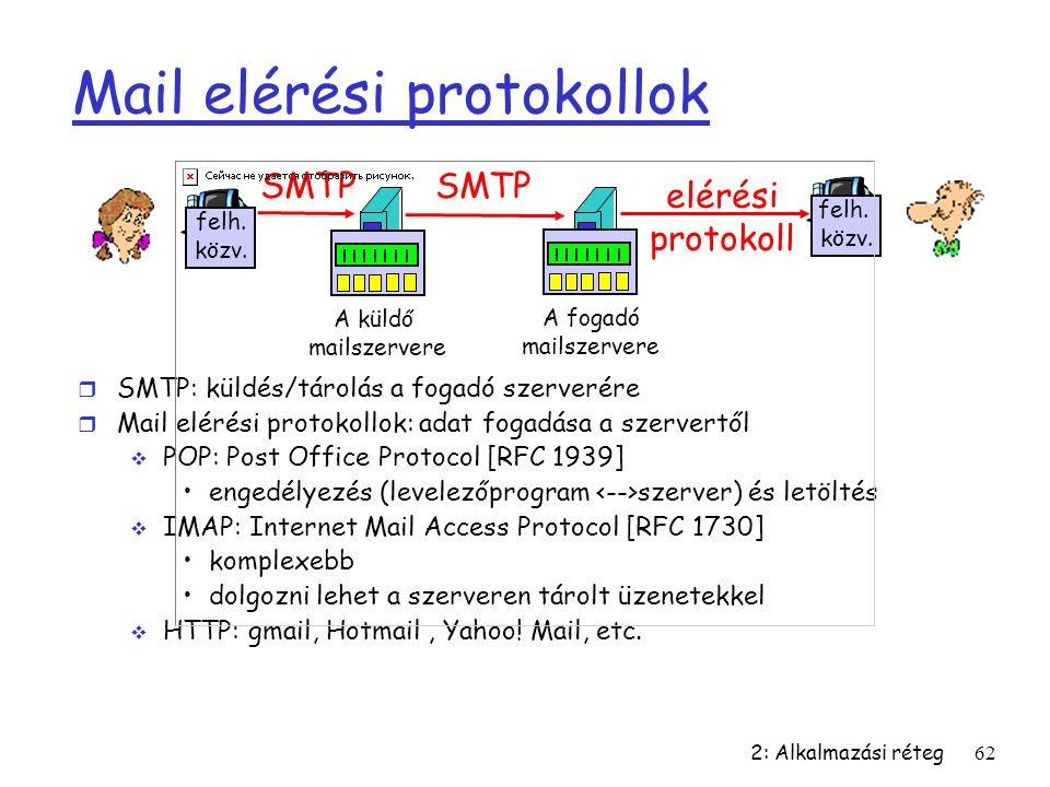 Mail elérési protokollok