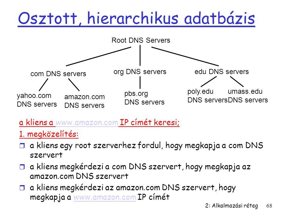 Osztott, hierarchikus adatbázis