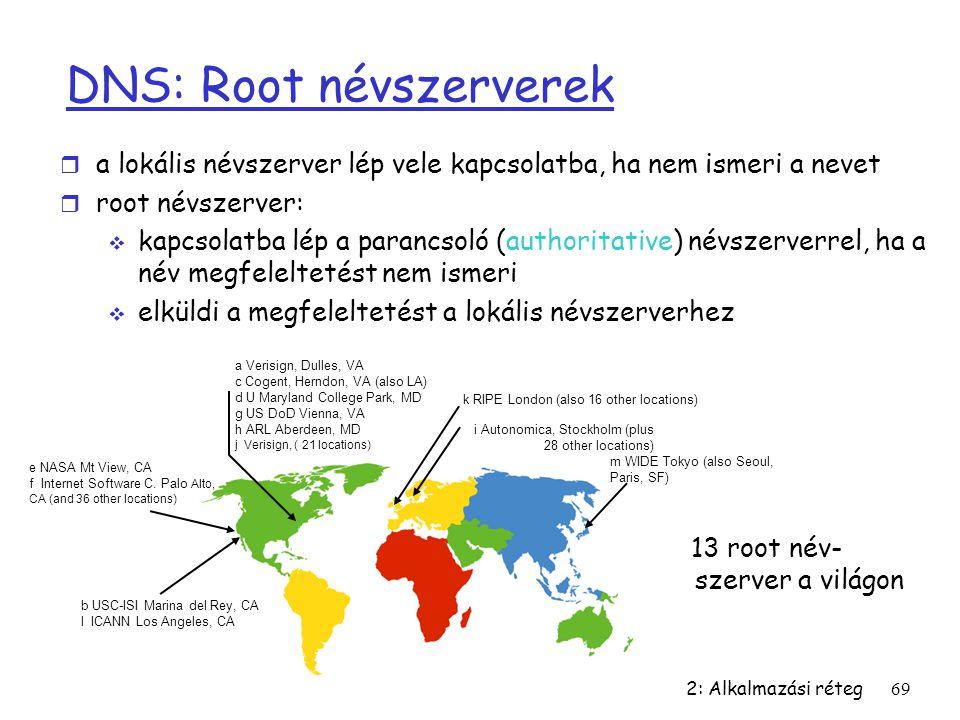 DNS: Root névszerverek