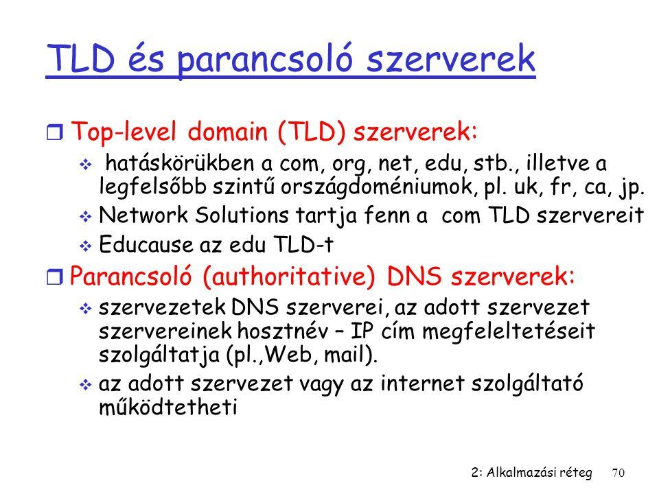 TLD és parancsoló szerverek