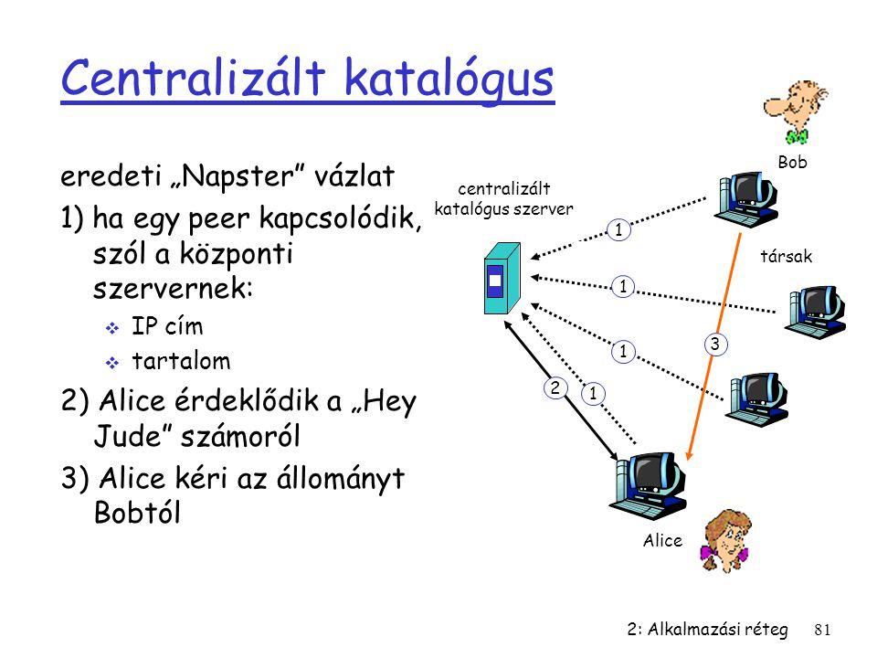 Centralizált katalógus