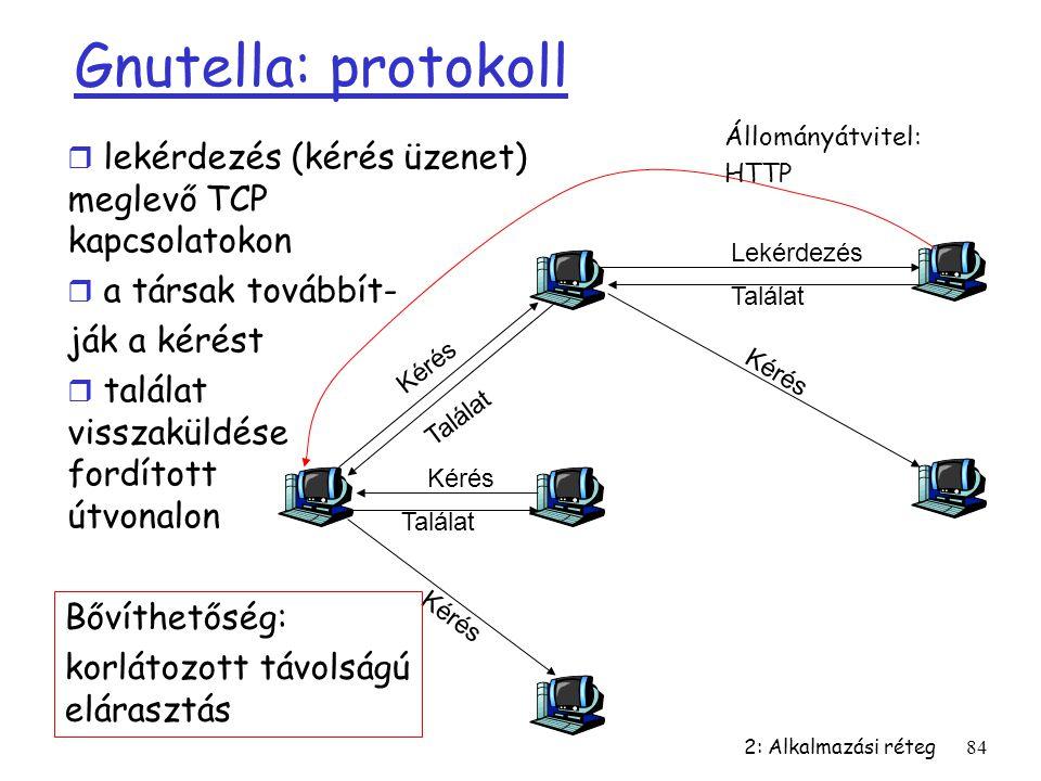 Gnutella: protokoll Állományátvitel: HTTP. lekérdezés (kérés üzenet) meglevő TCP kapcsolatokon. a társak továbbít-