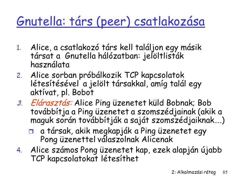 Gnutella: társ (peer) csatlakozása