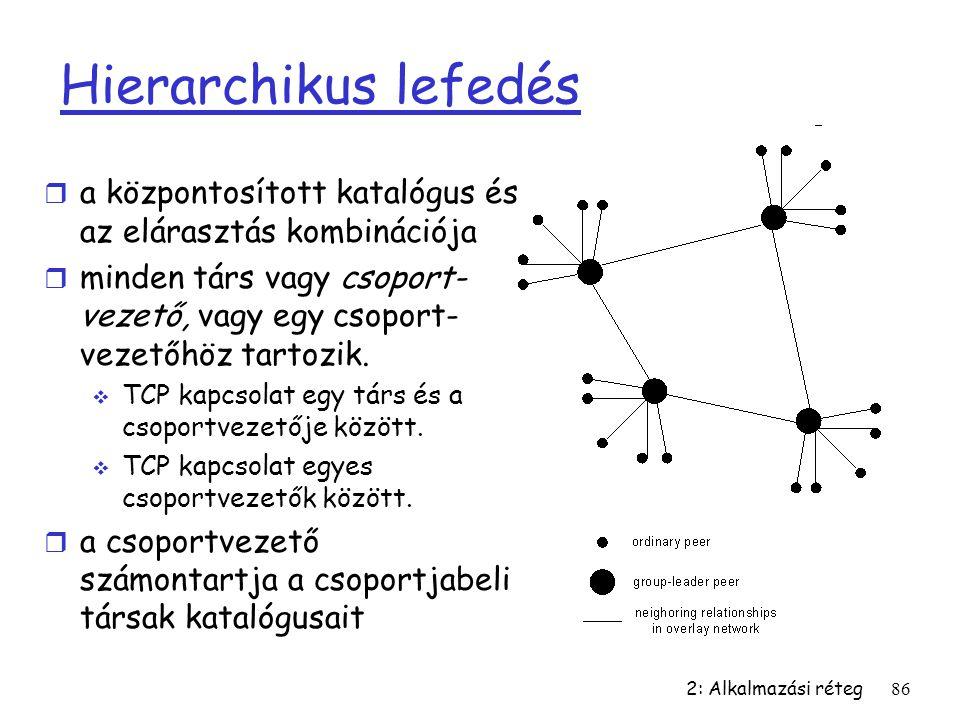 Hierarchikus lefedés a központosított katalógus és az elárasztás kombinációja. minden társ vagy csoport-vezető, vagy egy csoport-vezetőhöz tartozik.