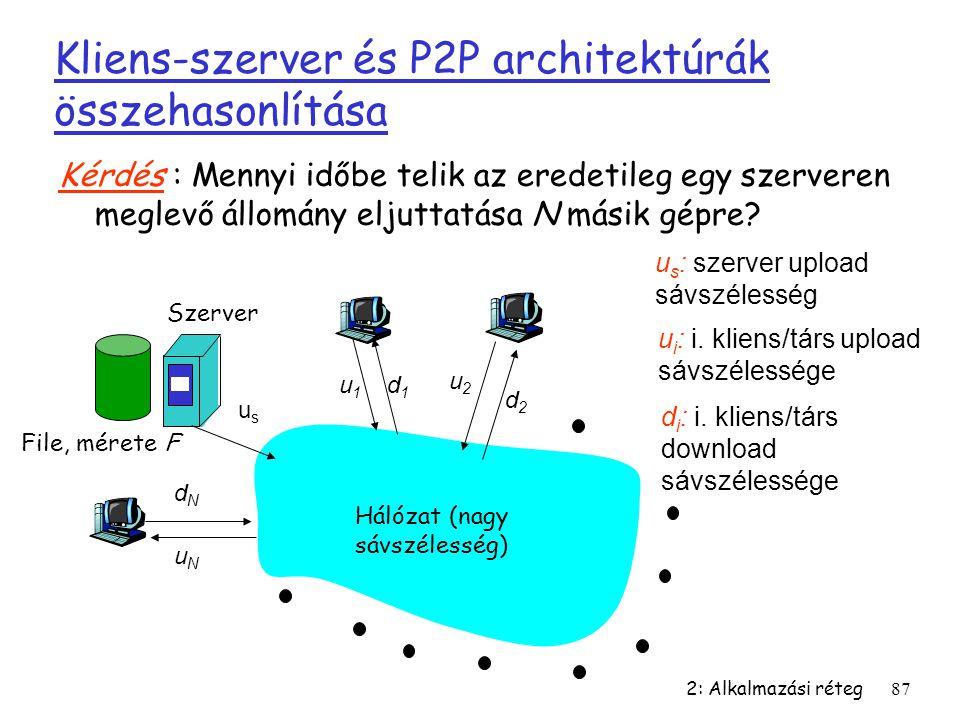 Kliens-szerver és P2P architektúrák összehasonlítása